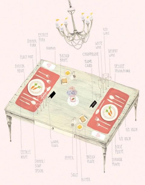 Cómo poner la mesa para una comida