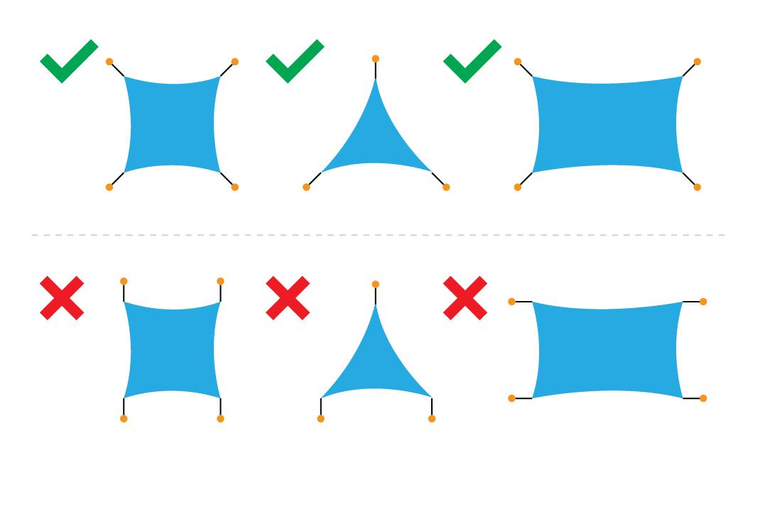 Como instalar los toldos vela y disfrutar de ellos for Anclajes para toldos